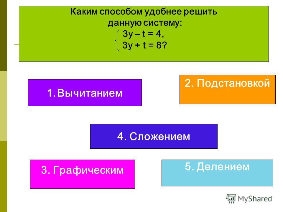 1. Вычитанием 2. Подстановкой 3. Графическим 5. Делением 4. Сложением Каким способом удобнее решить данную систему: 3 у – t = 4, 3 у + t = 8?