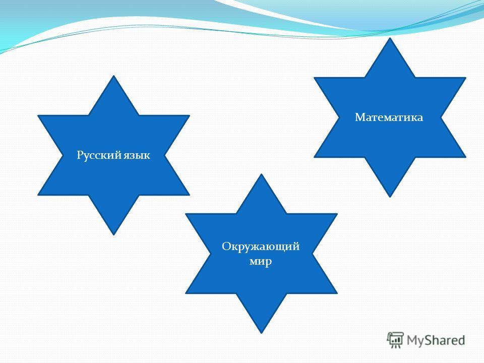 Русский язык Окружающий мир Математика