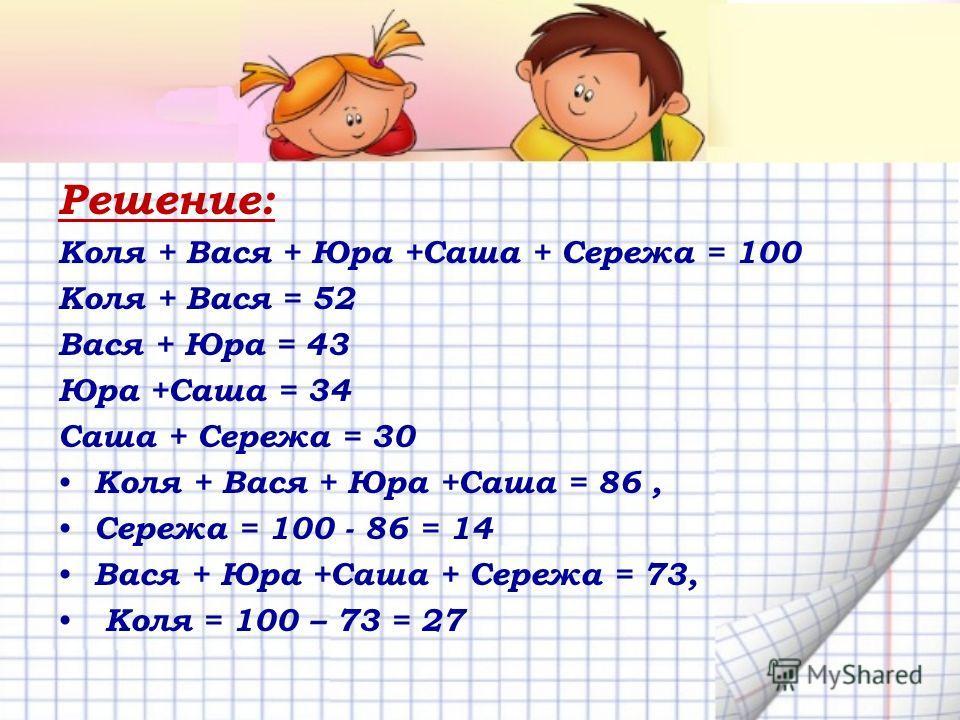 Решение: Коля + Вася + Юра +Саша + Сережа = 100 Коля + Вася = 52 Вася + Юра = 43 Юра +Саша = 34 Саша + Сережа = 30 Коля + Вася + Юра +Саша = 86, Сережа = 100 - 86 = 14 Вася + Юра +Саша + Сережа = 73, Коля = 100 – 73 = 27