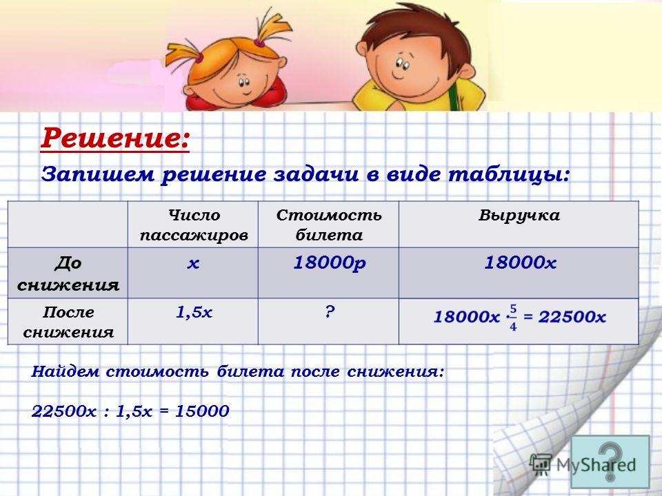 Решение: Запишем решение задачи в виде таблицы: Число пассажиров Стоимость билета Выручка До снижения x18000 р 18000 х После снижения 1,5 х? Найдем стоимость билета после снижения: 22500 х : 1,5 х = 15000