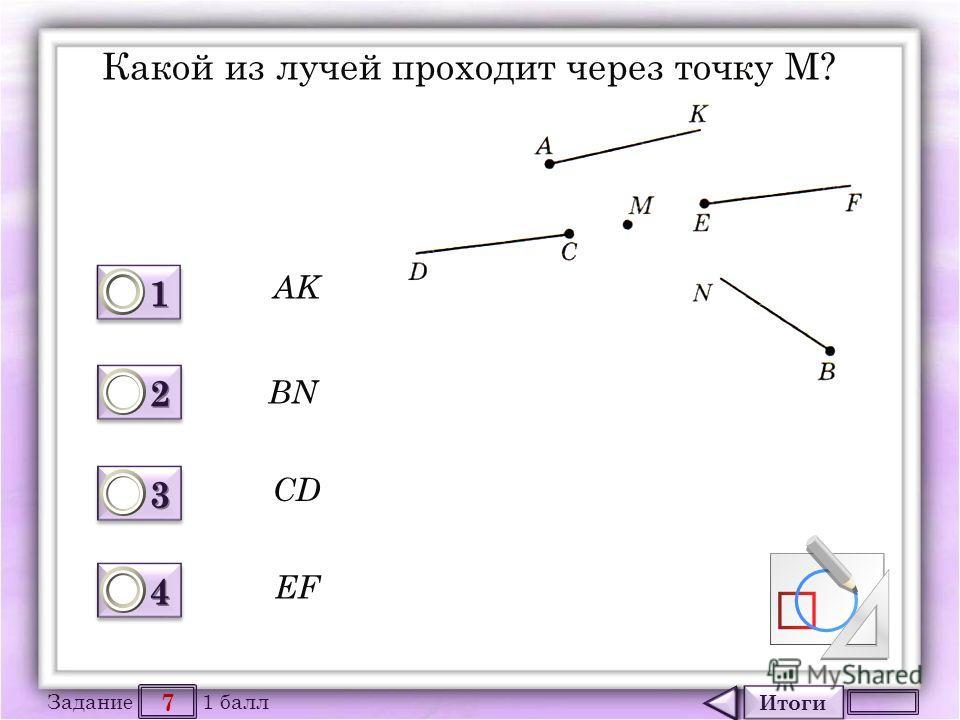 Итоги 7 Задание 1 балл 1111 1111 2222 2222 3333 3333 4444 4444 Какой из лучей проходит через точку M? AK BN CD EF
