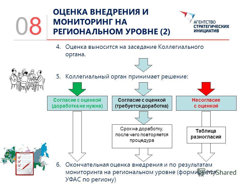 0808 ОЦЕНКА ВНЕДРЕНИЯ И МОНИТОРИНГ НА РЕГИОНАЛЬНОМ УРОВНЕ (2) 4. Оценка выносится на заседание Коллегиального органа. 5. Коллегиальный орган принимает решение: 6. Окончательная оценка внедрения и по результатам мониторинга на региональном уровне (фор