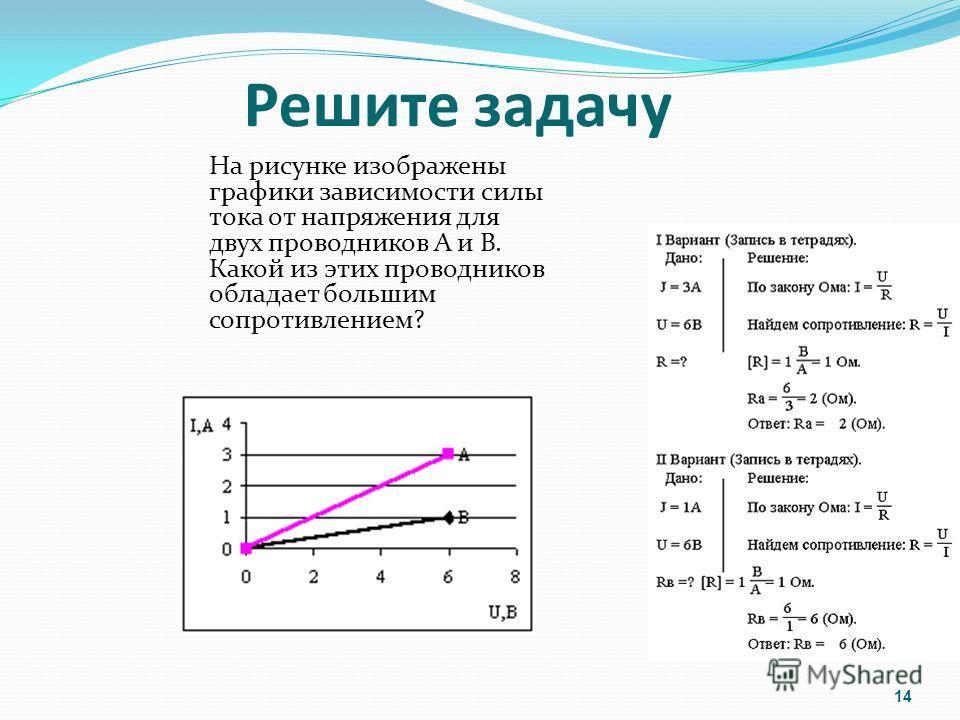 Решите задачу На рисунке изображены графики зависимости силы тока от напряжения для двух проводников А и В. Какой из этих проводников обладает большим сопротивлением? 14