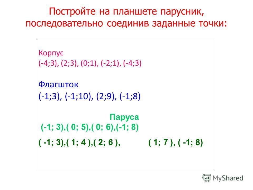 Постройте на планшете парусник, последовательно соединив заданные точки: Корпус (-4;3), (2;3), (0;1), (-2;1), (-4;3) Флагшток (-1;3), (-1;10), (2;9), (-1;8) Паруса (-1; 3),( 0; 5),( 0; 6),(-1; 8) ( -1; 3),( 1; 4 ),( 2; 6 ), ( 1; 7 ), ( -1; 8)