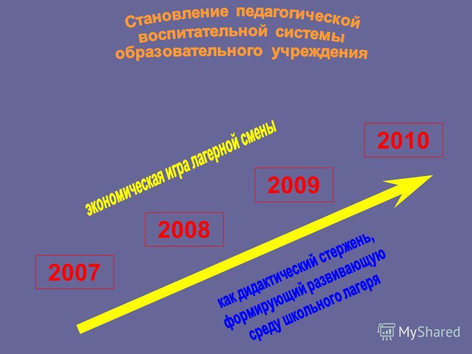 2007 2008 2009 2010