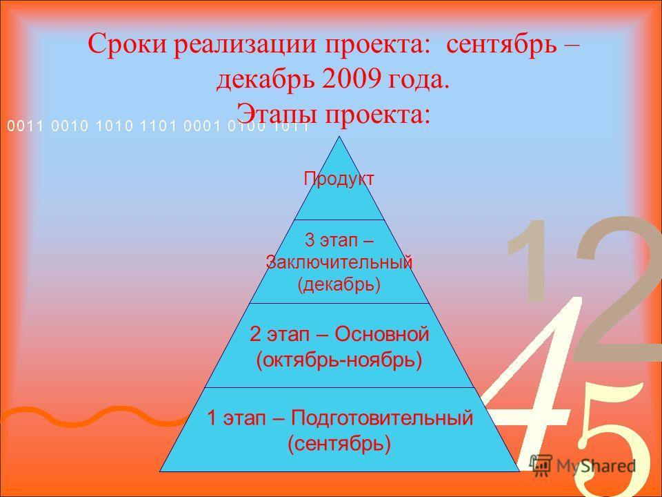 Сроки реализации проекта: сентябрь – декабрь 2009 года. Этапы проекта: Продукт 3 этап – Заключительный (декабрь) 2 этап – Основной (октябрь-ноябрь) 1 этап – Подготовительный (сентябрь)