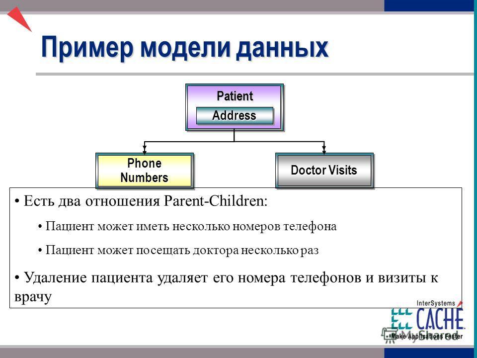 Phone Numbers Doctor Visits Пример модели данных Есть два отношения Parent-Children: Пациент может иметь несколько номеров телефона Пациент может посещать доктора несколько раз Удаление пациента удаляет его номера телефонов и визиты к врачу AddressAd