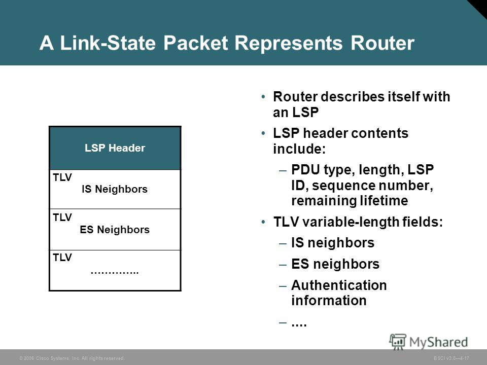 © 2006 Cisco Systems, Inc. All rights reserved. BSCI v3.04-17 LSP Header IS Neighbors ES Neighbors ………….. A Link-State Packet Represents Router Router describes itself with an LSP LSP header contents include: –PDU type, length, LSP ID, sequence numbe
