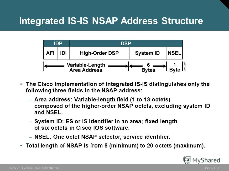 © 2006 Cisco Systems, Inc. All rights reserved. BSCI v3.04-3 Integrated IS-IS NSAP Address Structure The Cisco implementation of Integrated IS-IS distinguishes only the following three fields in the NSAP address: –Area address: Variable-length field