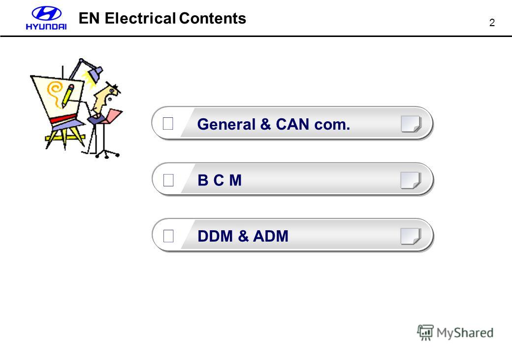 2 B C M General & CAN com. DDM & ADM EN Electrical Contents