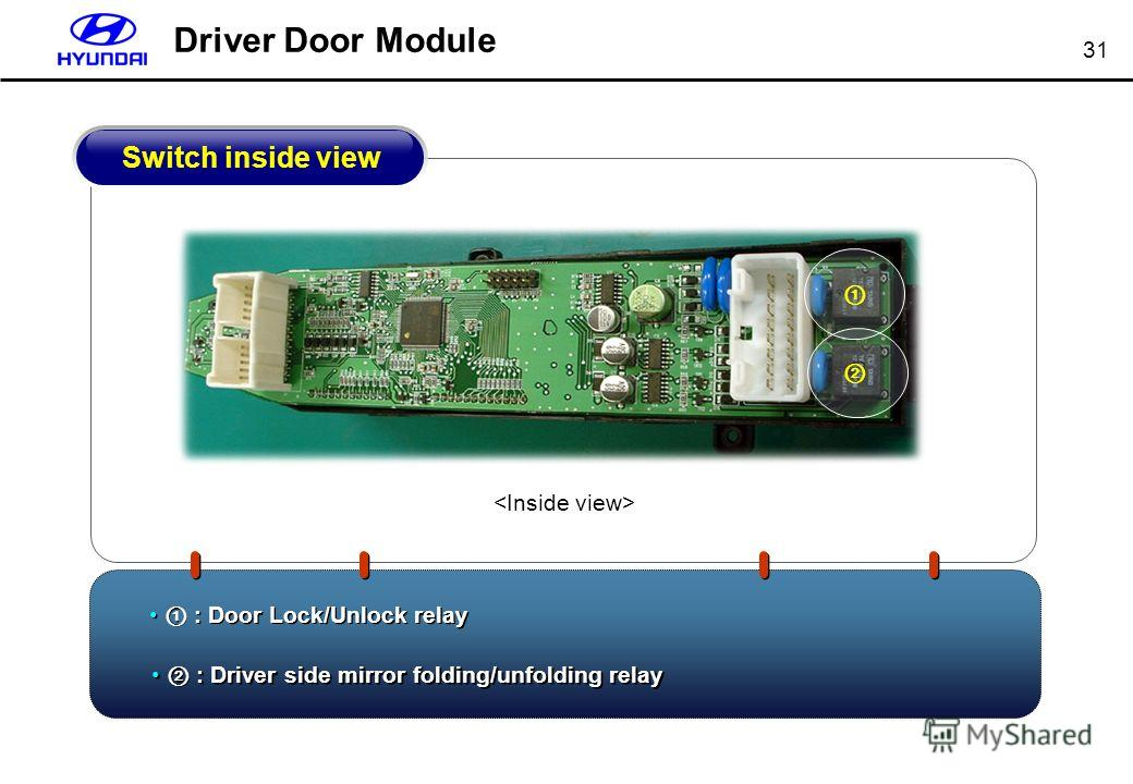 31 : Door Lock/Unlock relay : Driver side mirror folding/unfolding relay Switch inside view Driver Door Module