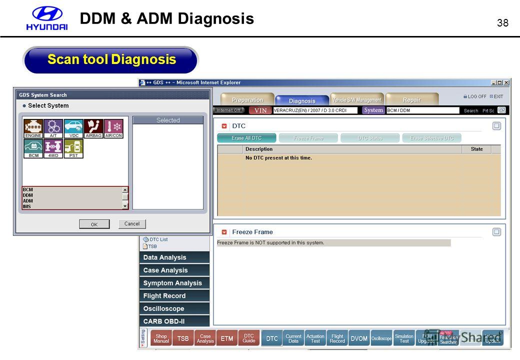 38 DDM & ADM Diagnosis Scan tool Diagnosis