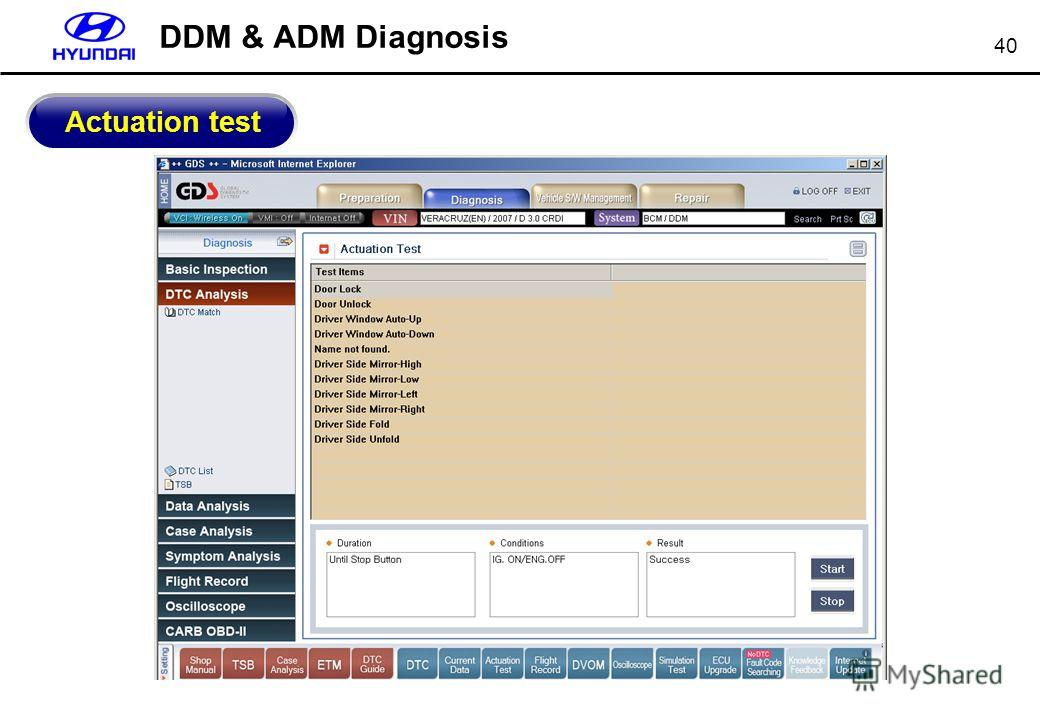 40 DDM & ADM Diagnosis Actuation test