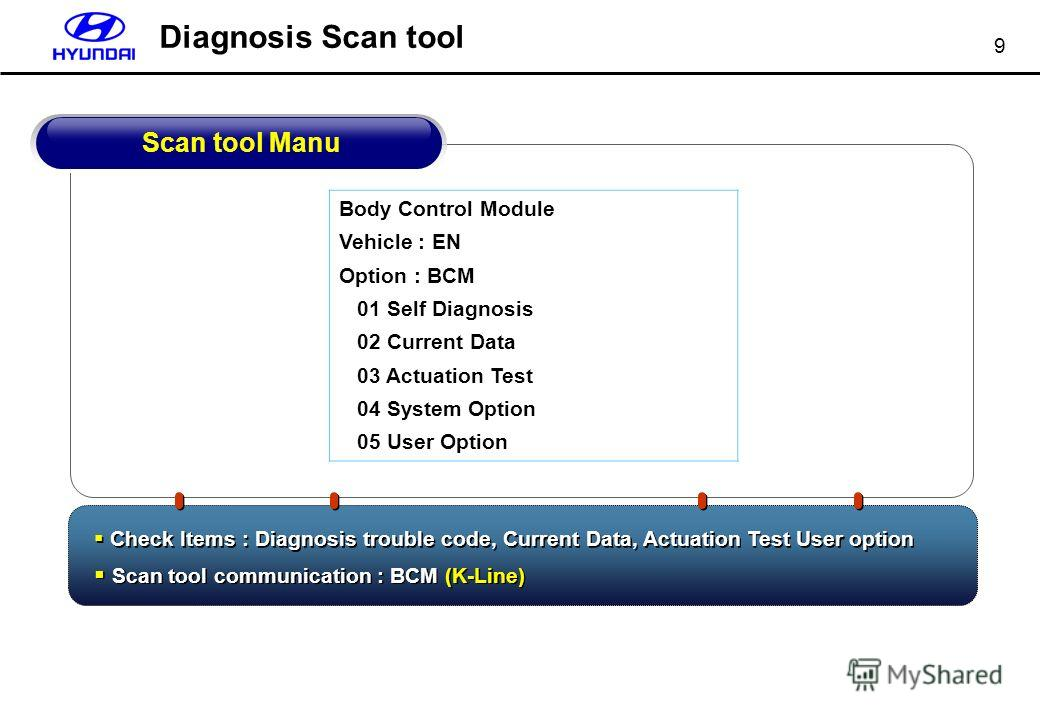 9 Diagnosis Scan tool Scan tool Manu Check Items : Diagnosis trouble code, Current Data, Actuation Test User option Scan tool communication : BCM (K-Line) Body Control Module Vehicle : EN Option : BCM 01 Self Diagnosis 02 Current Data 03 Actuation Te