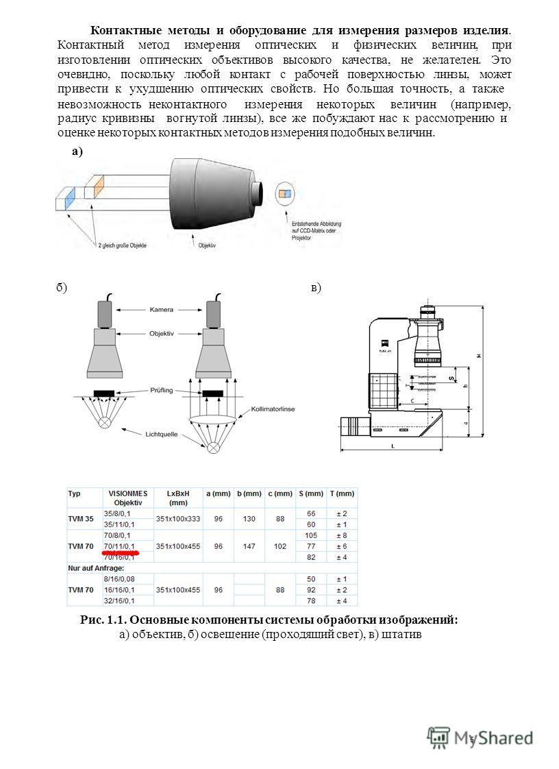 Контактные методы и оборудование для измерения размеров изделия. Контактный метод измерения оптических и физических величин, при изготовлении оптических объективов высокого качества, не желателен. Это очевидно, поскольку любой контакт с рабочей повер