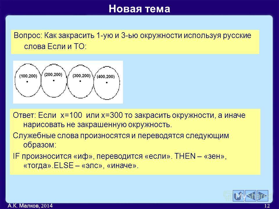 Новая тема А.К. Малков, 201 4 12 Вопрос: Как закрасить 1-ую и 3-ью окружности используя русские слова Если и ТО: Ответ: Если x=100 или x=300 то закрасить окружности, а иначе нарисовать не закрашенную окружность. Служебные слова произносятся и перевод