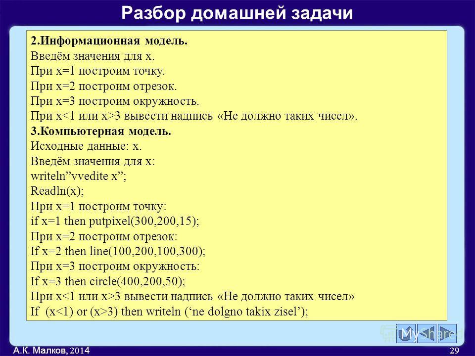 А.К. Малков, 201 4 29 2. Информационная модель. Введём значения для x. При х=1 построим точку. При х=2 построим отрезок. При х=3 построим окружность. При x 3 вывести надпись «Не должно таких чисел». 3. Компьютерная модель. Исходные данные: x. Введём