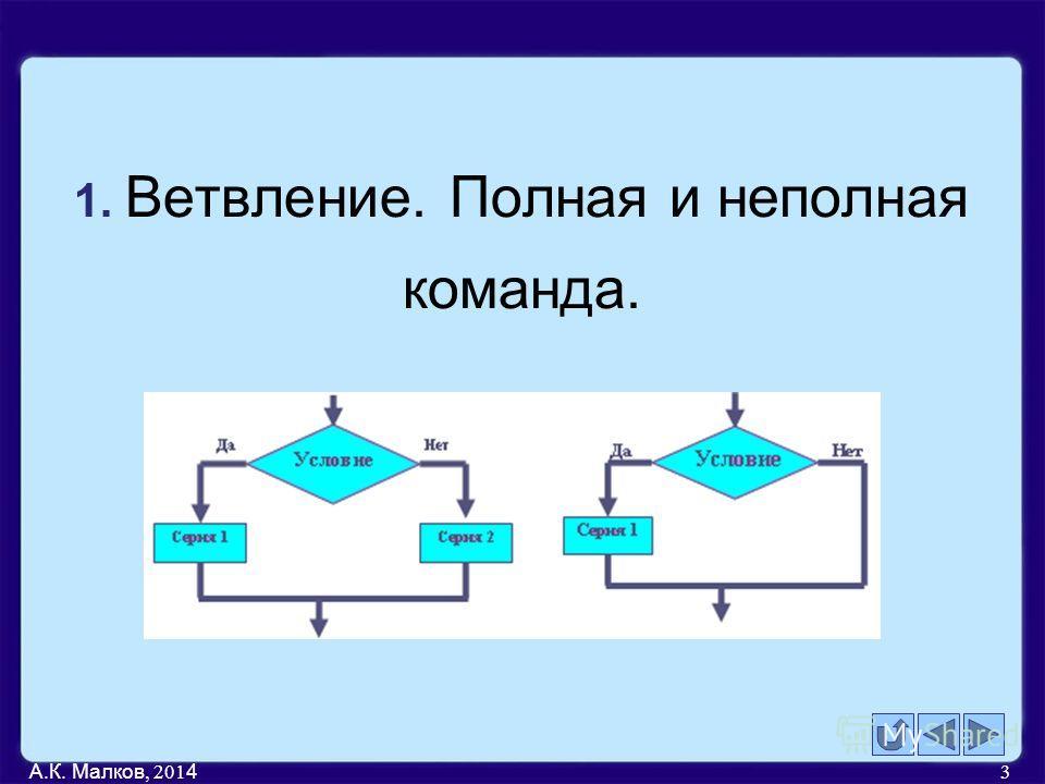 А.К. Малков, 201 4 3 1. Ветвление. Полная и неполная команда.