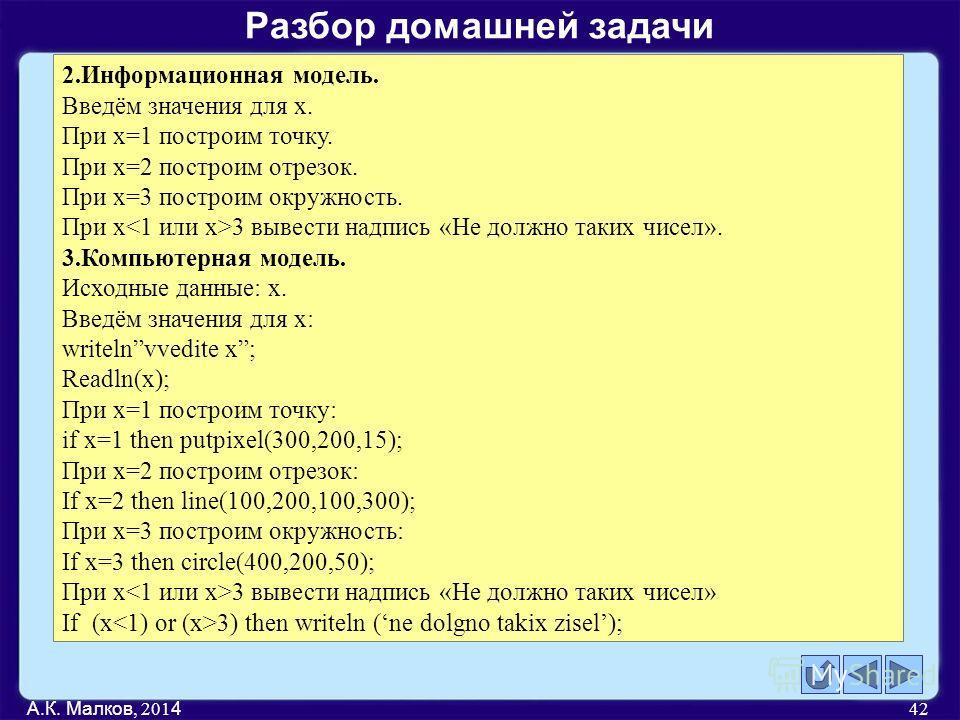 А.К. Малков, 201 4 42 2. Информационная модель. Введём значения для x. При х=1 построим точку. При х=2 построим отрезок. При х=3 построим окружность. При x 3 вывести надпись «Не должно таких чисел». 3. Компьютерная модель. Исходные данные: x. Введём