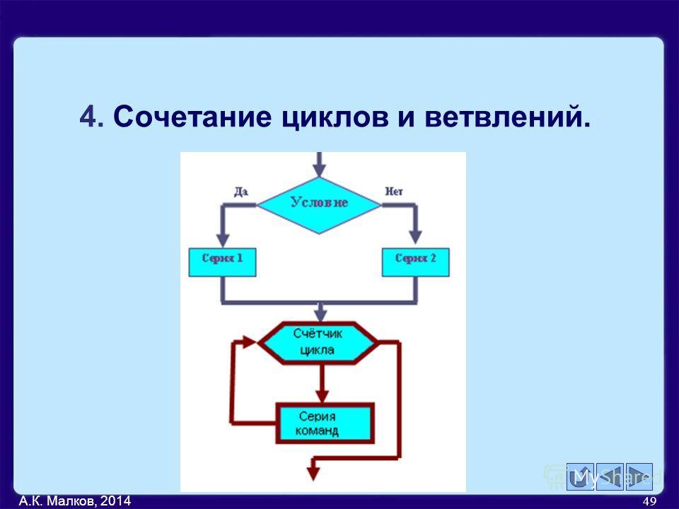 А.К. Малков, 2014 49 4. Сочетание циклов и ветвлений.