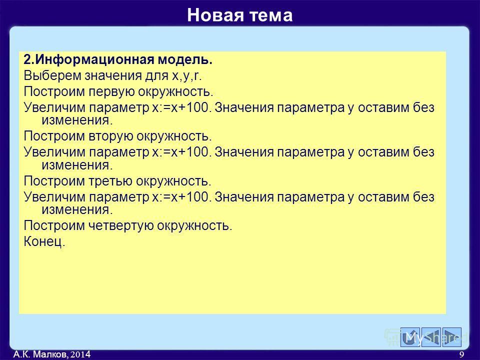 Новая тема А.К. Малков, 201 4 9 2. Информационная модель. Выберем значения для x,y,r. Построим первую окружность. Увеличим параметр x:=x+100. Значения параметра y оставим без изменения. Построим вторую окружность. Увеличим параметр x:=x+100. Значения