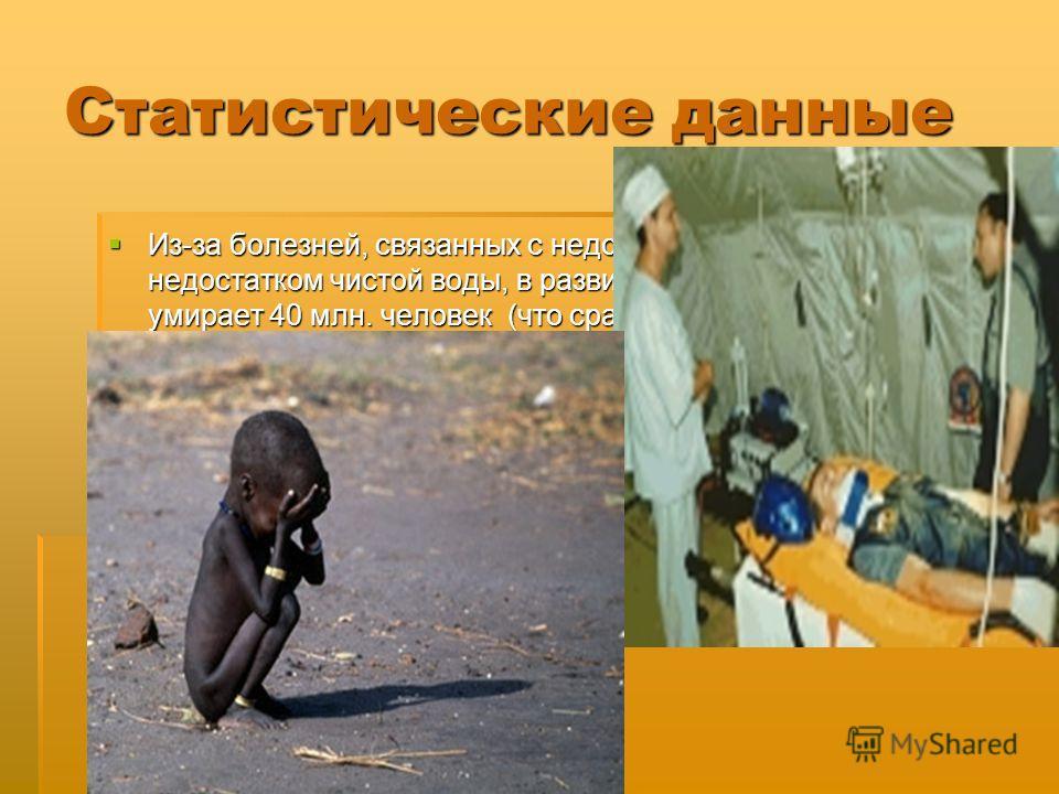 Статистические данные Из-за болезней, связанных с недоеданием и голодом, недостатком чистой воды, в развивающихся странах ежегодно умирает 40 млн. человек (что сравнимо с людскими потерями за всю вторую мировую войну), в том числе 18 млн. детей. Панд