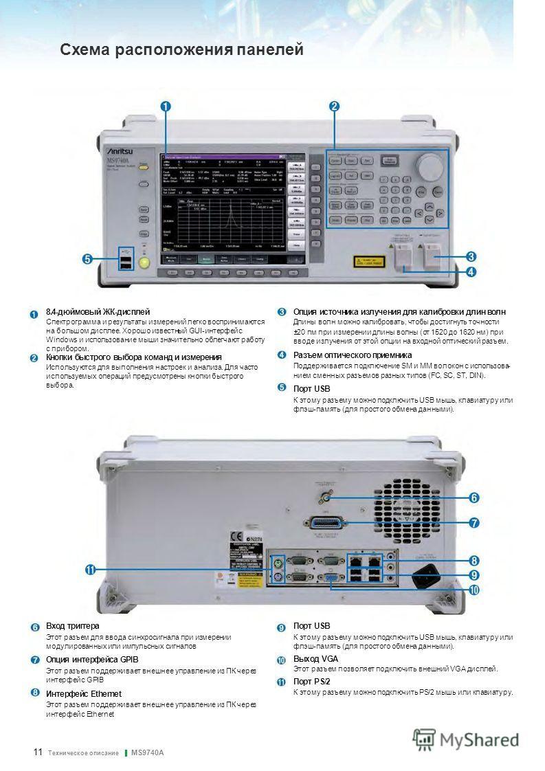 8.4-дюймовый ЖК-дисплей Спектрограмма и результаты измерений легко воспринимаются на большом дисплее. Хорошо известный GUI-интерфейс Windows и использование мыши значительно облегчают работу с прибором. Кнопки быстрого выбора команд и измерения Испол