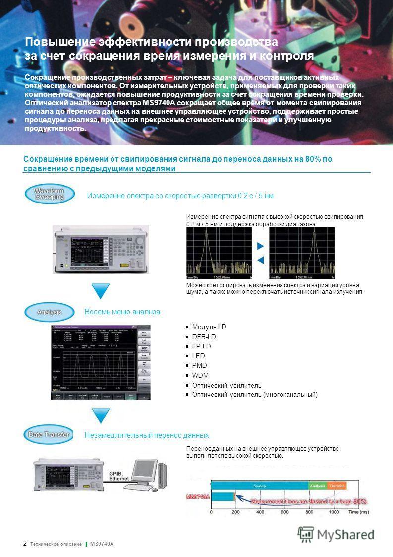 2 Техническое описание MS9740A Сокращение производственных затрат – ключевая задача для поставщиков активных оптических компонентов. От измерительных устройств, применяемых для проверки таких компонентов, ожидается повышение продуктивности за счет со