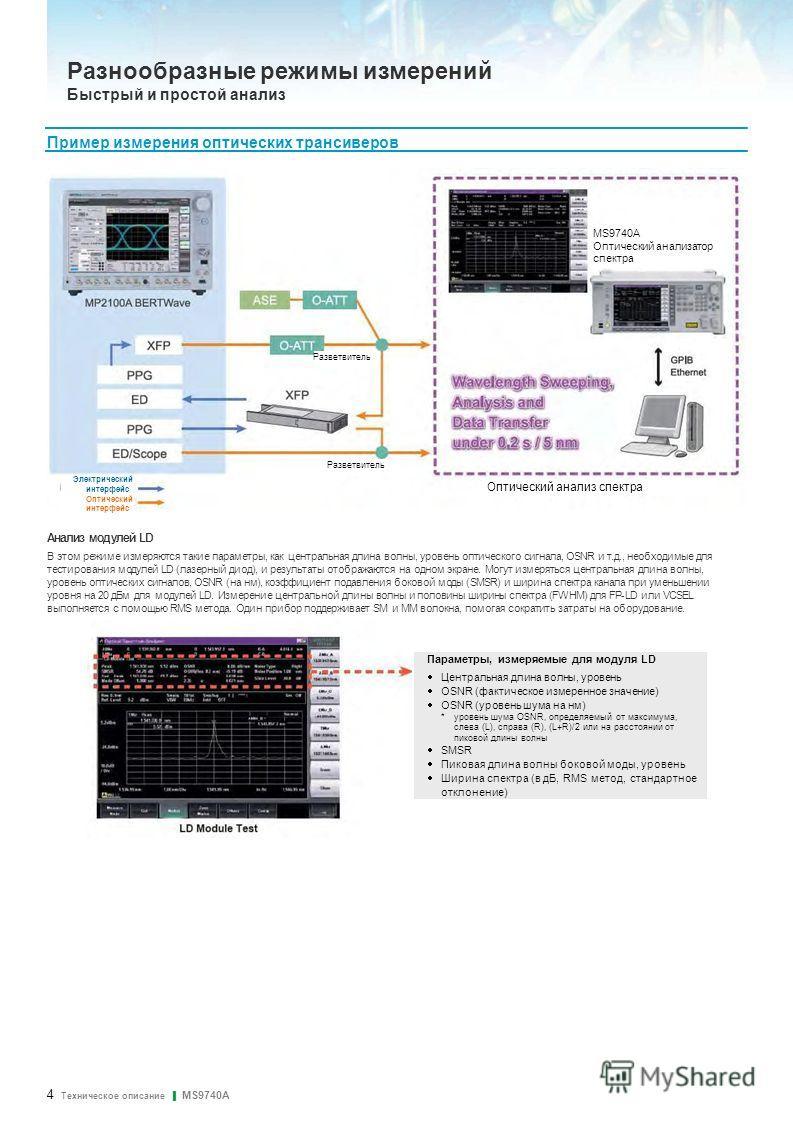 4 Техническое описание MS9740A Анализ модулей LD В этом режиме измеряются такие параметры, как центральная длина волны, уровень оптического сигнала, OSNR и т.д., необходимые для тестирования модулей LD (лазерный диод), и результаты отображаются на од