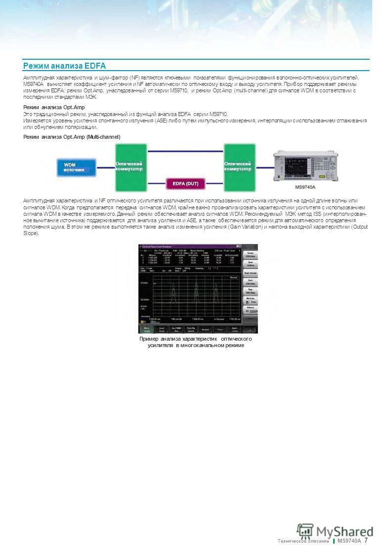 Техническое описание MS9740A 7 Режим анализа EDFA Амплитудная характеристика и шум-фактор (NF) являются ключевыми показателями функционирования волоконно-оптических усилителей. MS9740A вычисляет коэффициент усиления и NF автоматически по оптическому