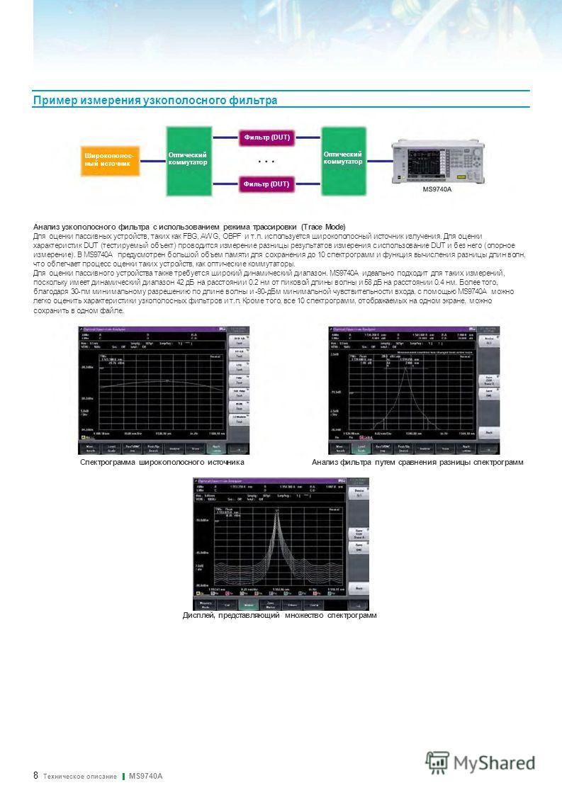8 Техническое описание MS9740A Анализ узкополосного фильтра с использованием режима трассировки (Trace Mode) Для оценки пассивных устройств, таких как FBG, AWG, OBPF и т.п. используется широкополосный источник излучения. Для оценки характеристик DUT
