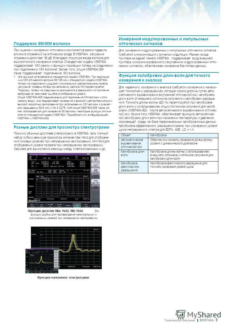 Техническое описание MS9740A 9 Разные дисплеи для просмотра спектрограмм Помимо обычных дисплеев спектрограмм в MS9740A есть полный набор гибких режимов просмотра, включая Max Hold для отображе- ния пиковых уровней при непрерывном свипировании, Min H