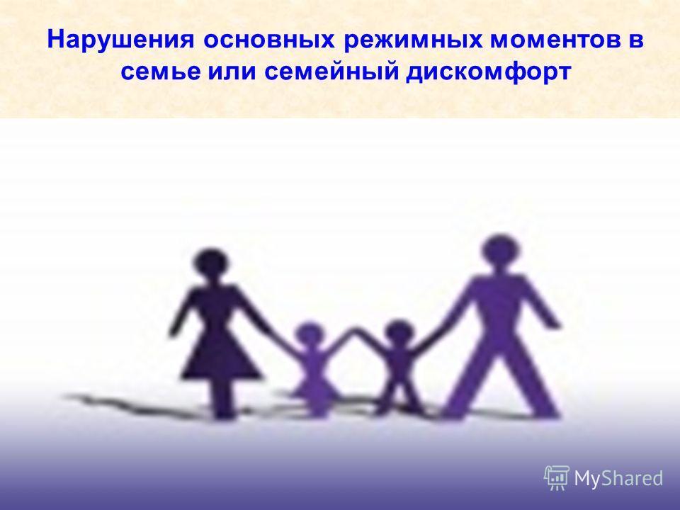 Нарушения основных режимных моментов в семье или семейный дискомфорт