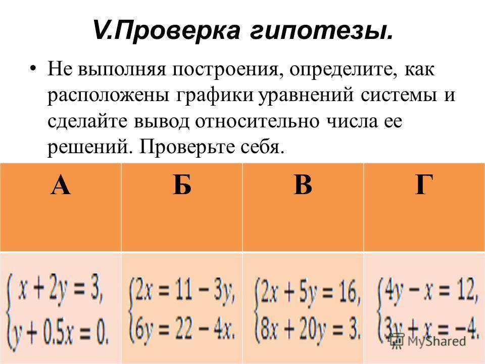 V.Проверка гипотезы. Не выполняя построения, определите, как расположены графики уравнений системы и сделайте вывод относительно числа ее решений. Проверьте себя. АБВГ