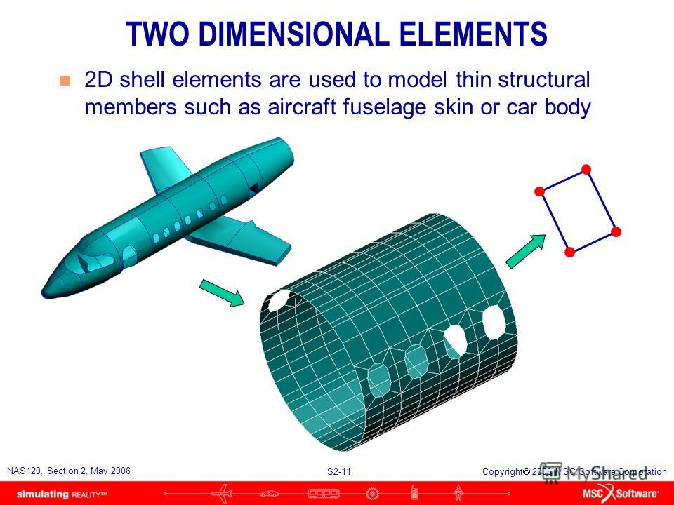 S2-11 NAS120, Section 2, May 2006 Copyright 2006 MSC.Software Corporation TWO DIMENSIONAL ELEMENTS n 2D shell elements are used to model thin structural members such as aircraft fuselage skin or car body
