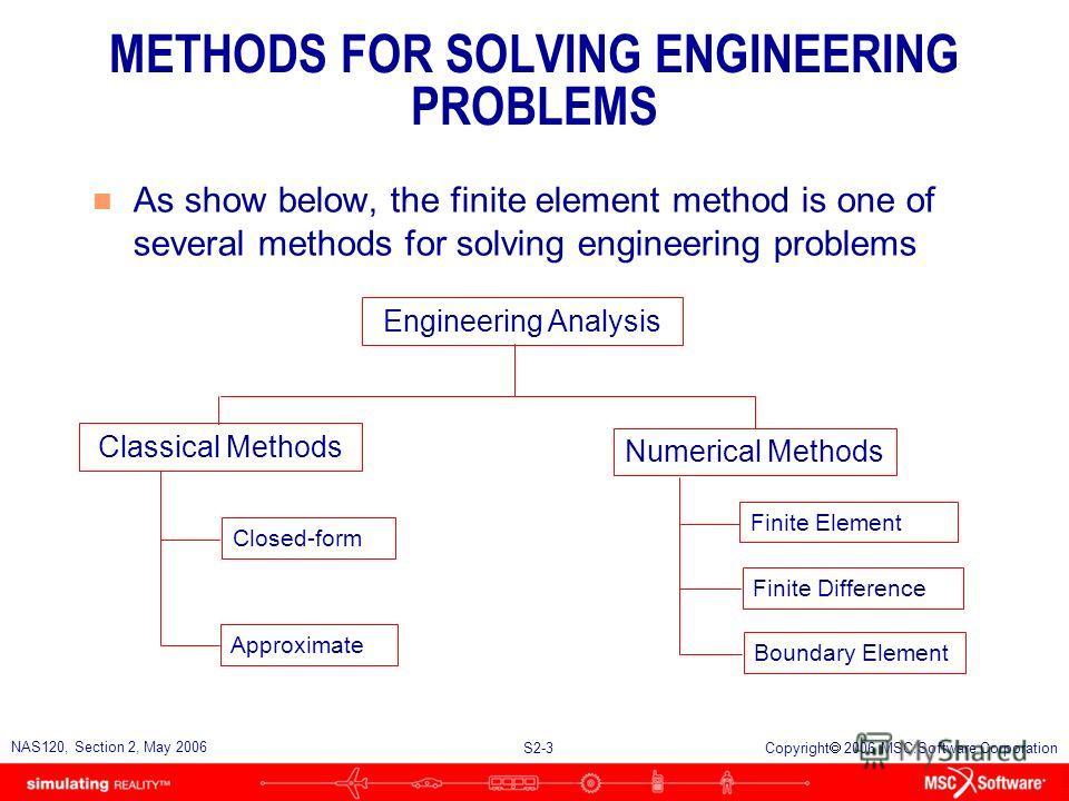 S2-3 NAS120, Section 2, May 2006 Copyright 2006 MSC.Software Corporation Engineering Analysis Classical Methods Numerical Methods Closed-form Approximate Finite Element Finite Difference Boundary Element METHODS FOR SOLVING ENGINEERING PROBLEMS n As
