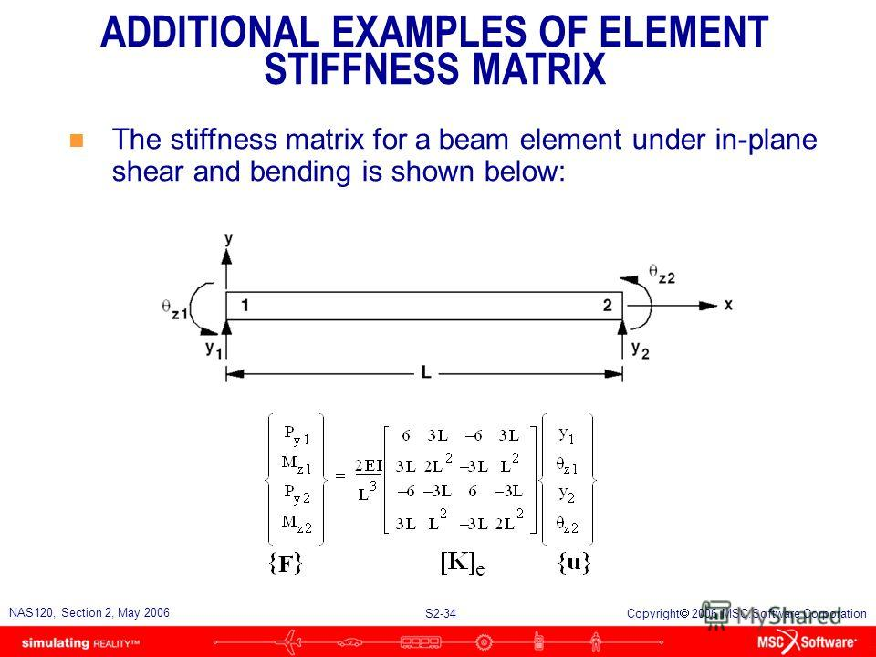 S2-34 NAS120, Section 2, May 2006 Copyright 2006 MSC.Software Corporation n The stiffness matrix for a beam element under in-plane shear and bending is shown below: ADDITIONAL EXAMPLES OF ELEMENT STIFFNESS MATRIX e F