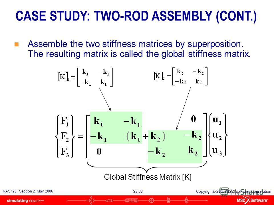 S2-38 NAS120, Section 2, May 2006 Copyright 2006 MSC.Software Corporation CASE STUDY: TWO-ROD ASSEMBLY (CONT.) n Assemble the two stiffness matrices by superposition. The resulting matrix is called the global stiffness matrix. ( ) Global Stiffness Ma