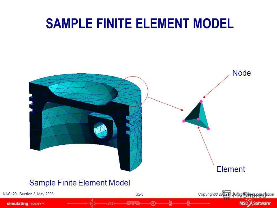 S2-8 NAS120, Section 2, May 2006 Copyright 2006 MSC.Software Corporation SAMPLE FINITE ELEMENT MODEL Element Sample Finite Element Model Node