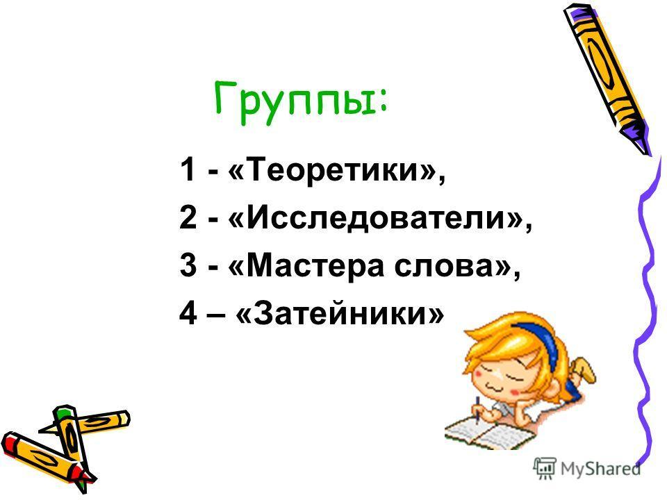 Группы: 1 - «Теоретики», 2 - «Исследователи», 3 - «Мастера слова», 4 – «Затейники»