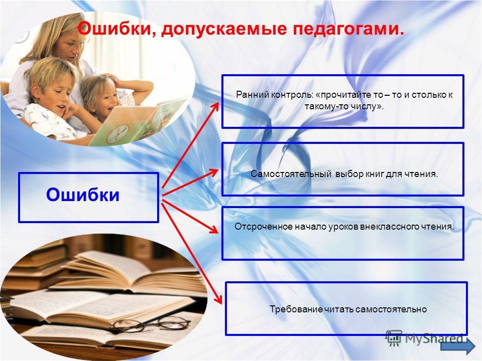 Ошибки, допускаемые педагогами. Ошибки Ранний контроль: «прочитайте то – то и столько к такому-то числу». Самостоятельный выбор книг для чтения. Отсроченное начало уроков внеклассного чтения. Требование читать самостоятельно