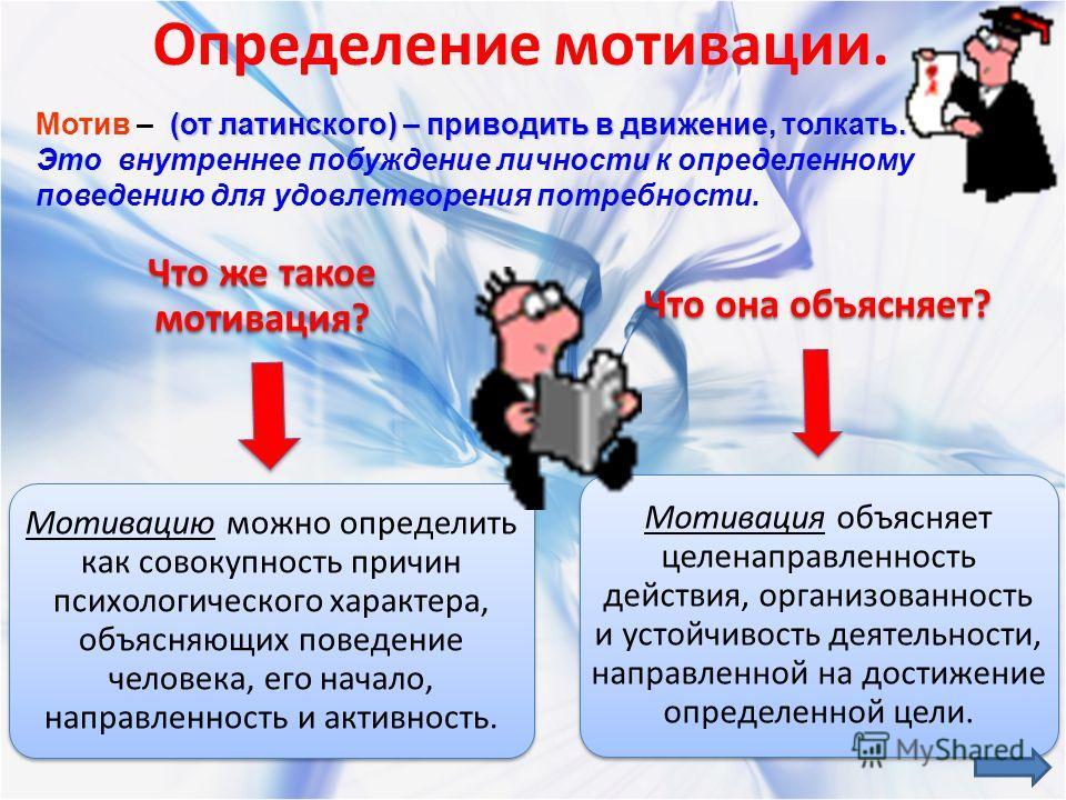 Определение мотивации. Что же такое мотивация? Мотивацию можно определить как совокупность причин психологического характера, объясняющих поведение человека, его начало, направленность и активность. Что она объясняет? Мотивация объясняет целенаправле