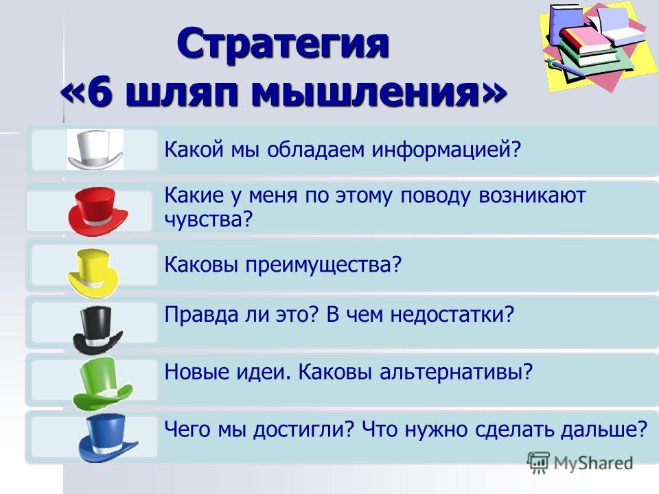 Стратегия «6 шляп мышления» Какой мы обладаем информацией? Какие у меня по этому поводу возникают чувства? Каковы преимущества? Правда ли это? В чем недостатки? Новые идеи. Каковы альтернативы? Чего мы достигли? Что нужно сделать дальше?