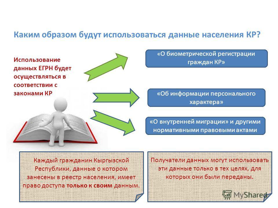 Каким образом будут использоваться данные населения КР? « О биометрической регистрации граждан КР» «Об информации персонального характера» «О внутренней миграции» и другими нормативными правовыми актами Использование данных ЕГРН будет осуществляться