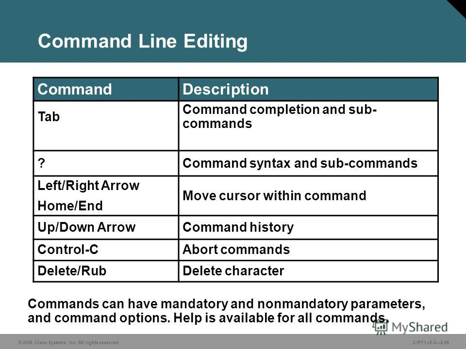 © 2006 Cisco Systems, Inc. All rights reserved. CIPT1 v5.02-26 Command Line Editing CommandDescription Tab Command completion and sub- commands ?Command syntax and sub-commands Left/Right Arrow Home/End Move cursor within command Up/Down ArrowCommand