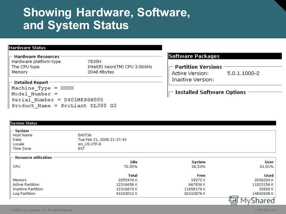 © 2006 Cisco Systems, Inc. All rights reserved. CIPT1 v5.02-7 Showing Hardware, Software, and System Status
