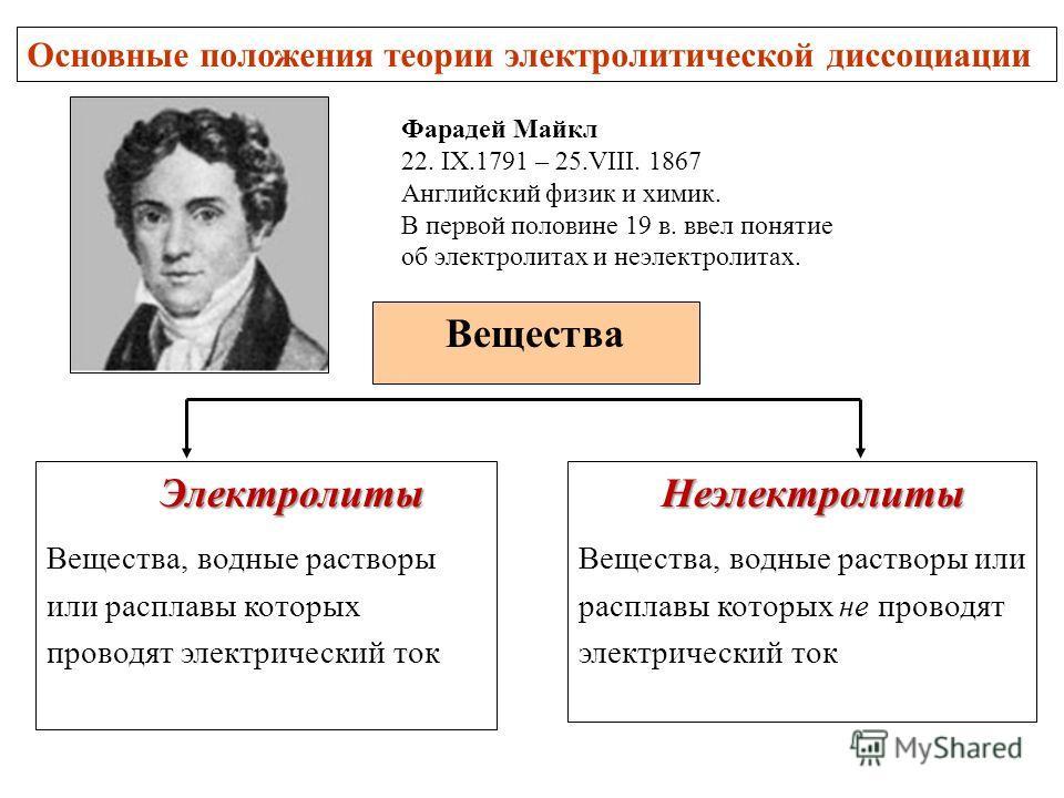 Основные положения теории электролитической диссоциации Фарадей Майкл 22. IX.1791 – 25.VIII. 1867 Английский физик и химик. В первой половине 19 в. ввел понятие об электролитах и неэлектролитах. Вещества Электролиты Электролиты Вещества, водные раств