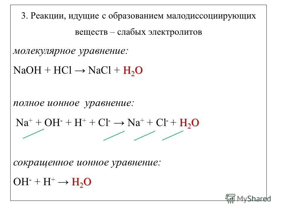 3. Реакции, идущие с образованием малодиссоциирующих веществ – слабых электролитов молекулярное уравнение: H 2 O NaOH + HCl NaCl + H 2 O полное ионное уравнение: H 2 O Na + + OH - + H + + Cl - Na + + Cl - + H 2 O сокращенное ионное уравнение: H 2 O O