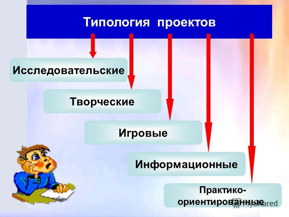 Типология проектов Исследовательские Творческие Игровые Информационные Практико- ориентированные