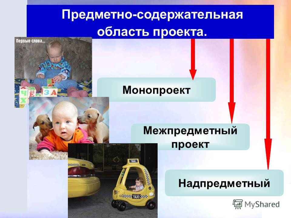 Предметно-содержательная область проекта. Монопроект Межпредметный проект Надпредметный